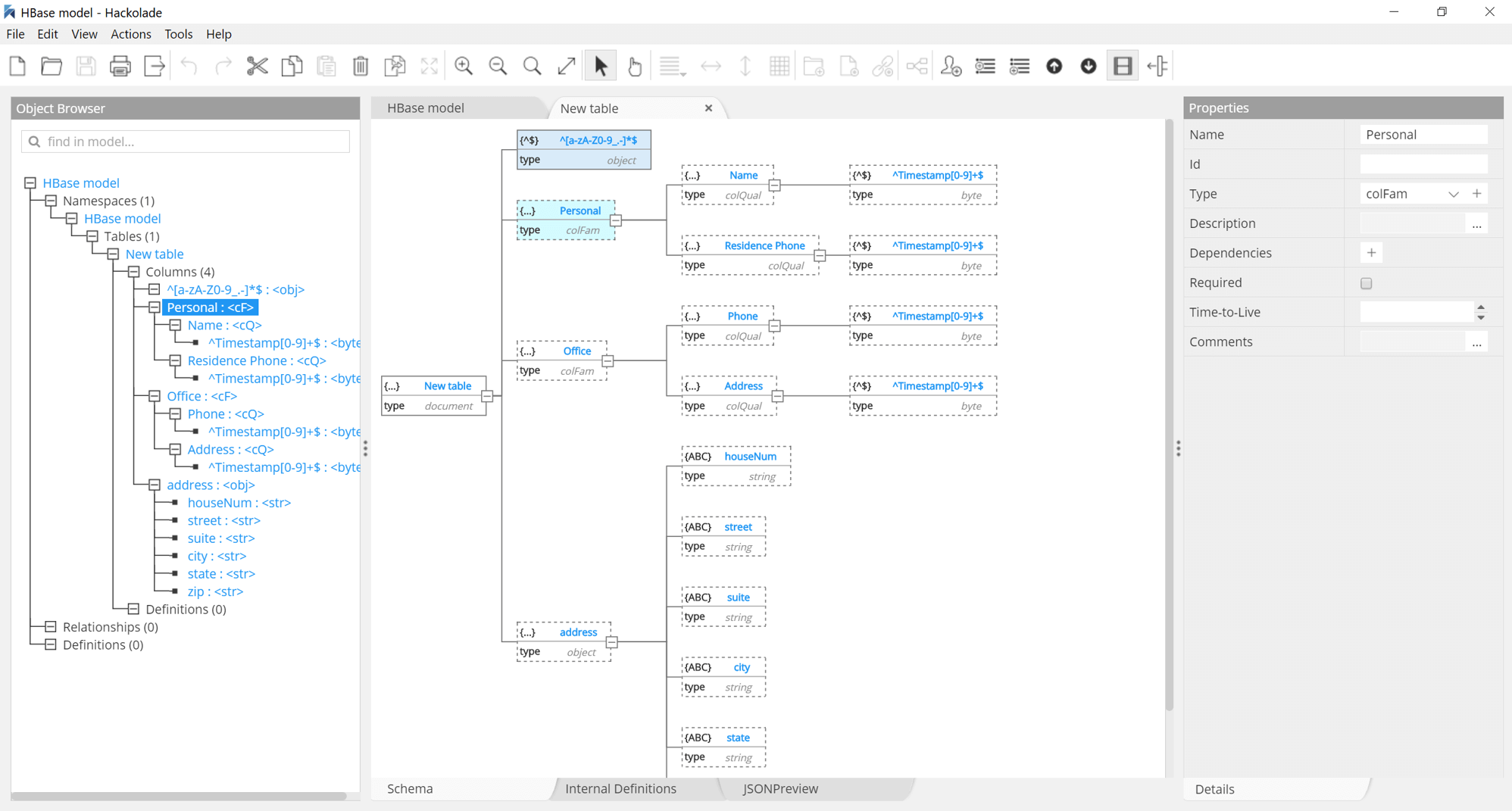 HBase data modeling hierarchical schema view